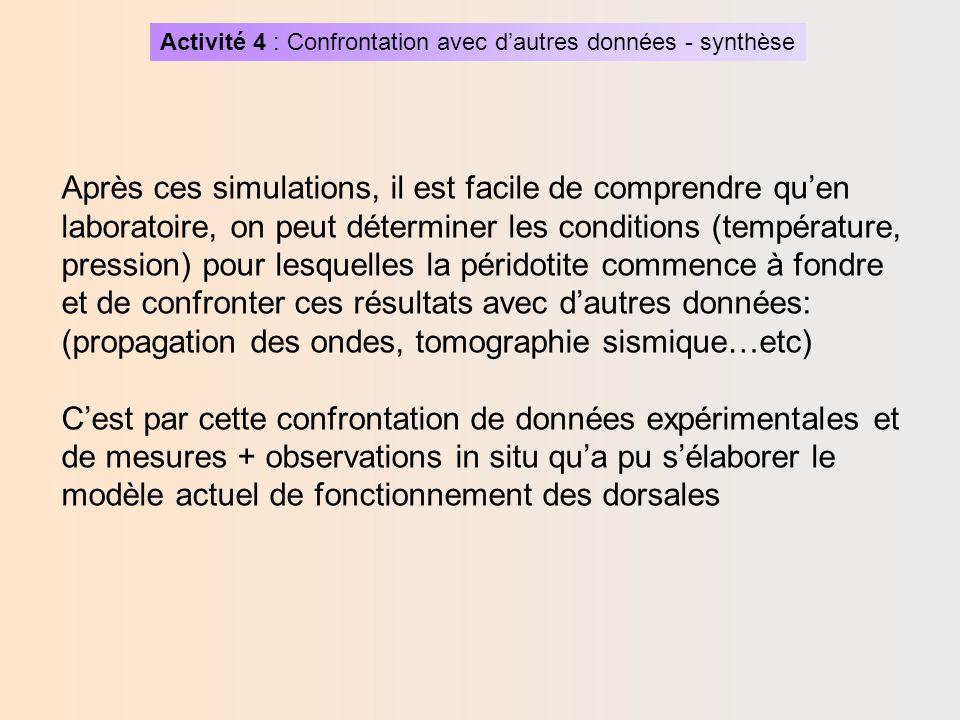 (propagation des ondes, tomographie sismique…etc)