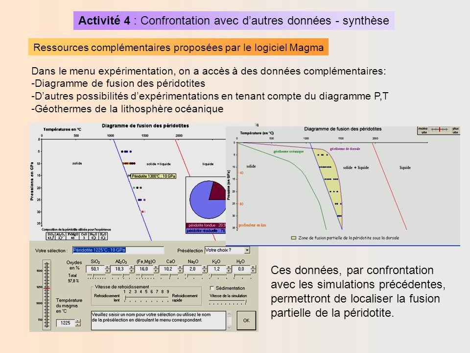 Activité 4 : Confrontation avec d'autres données - synthèse