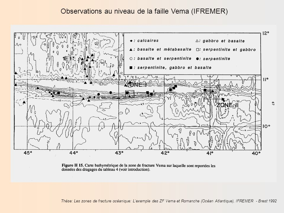 Observations au niveau de la faille Vema (IFREMER)