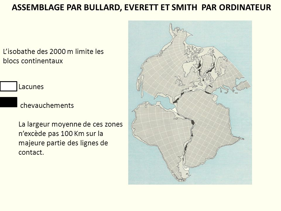 ASSEMBLAGE PAR BULLARD, EVERETT ET SMITH PAR ORDINATEUR