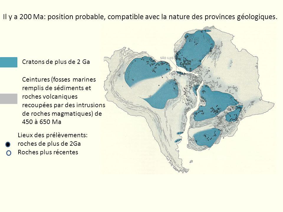 Il y a 200 Ma: position probable, compatible avec la nature des provinces géologiques.