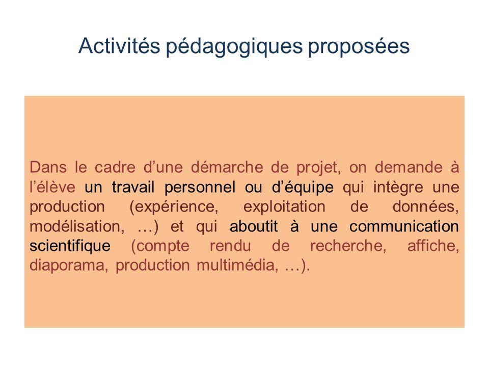 Activités pédagogiques proposées