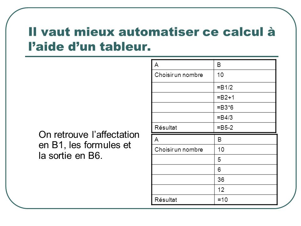 Il vaut mieux automatiser ce calcul à l'aide d'un tableur.