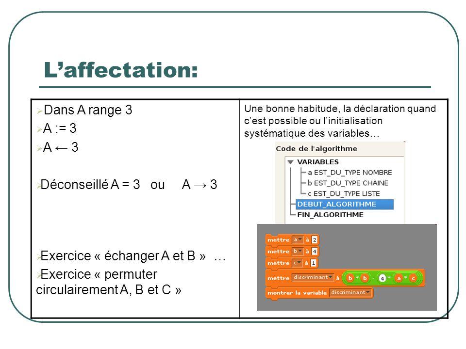 L'affectation: Dans A range 3 A := 3 A ← 3 Déconseillé A = 3 ou A → 3