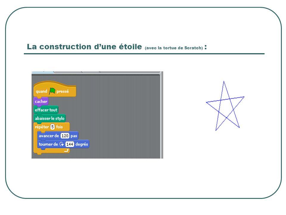 La construction d'une étoile (avec la tortue de Scratch) :