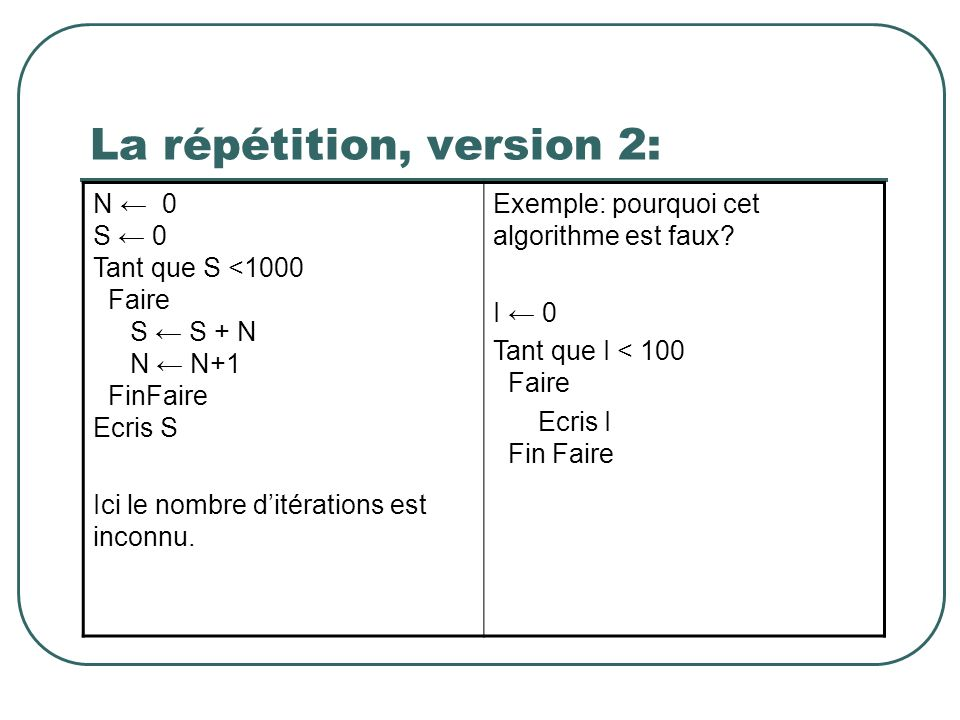La répétition, version 2:
