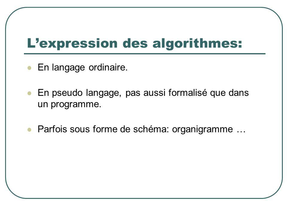 L'expression des algorithmes: