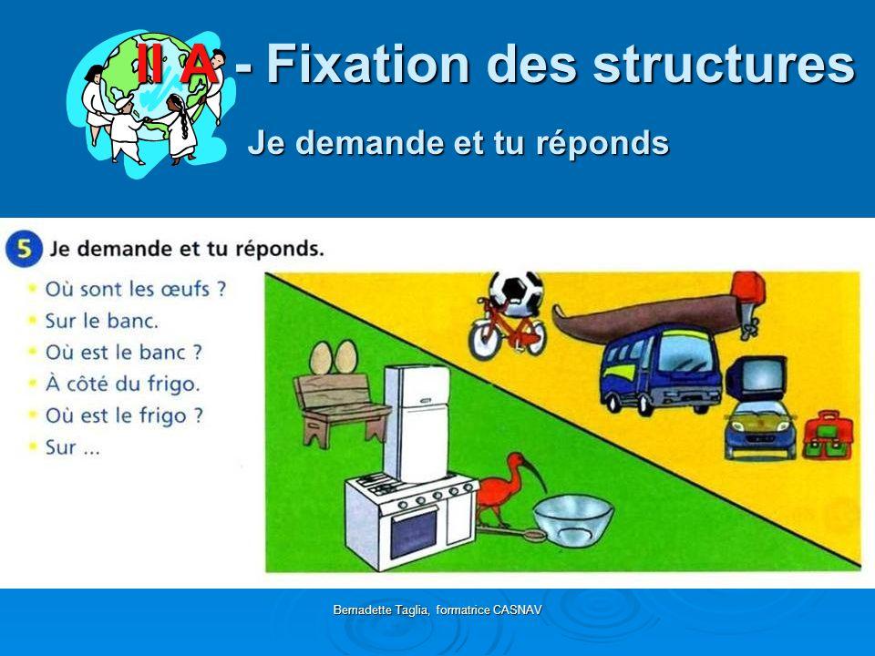 II A - Fixation des structures