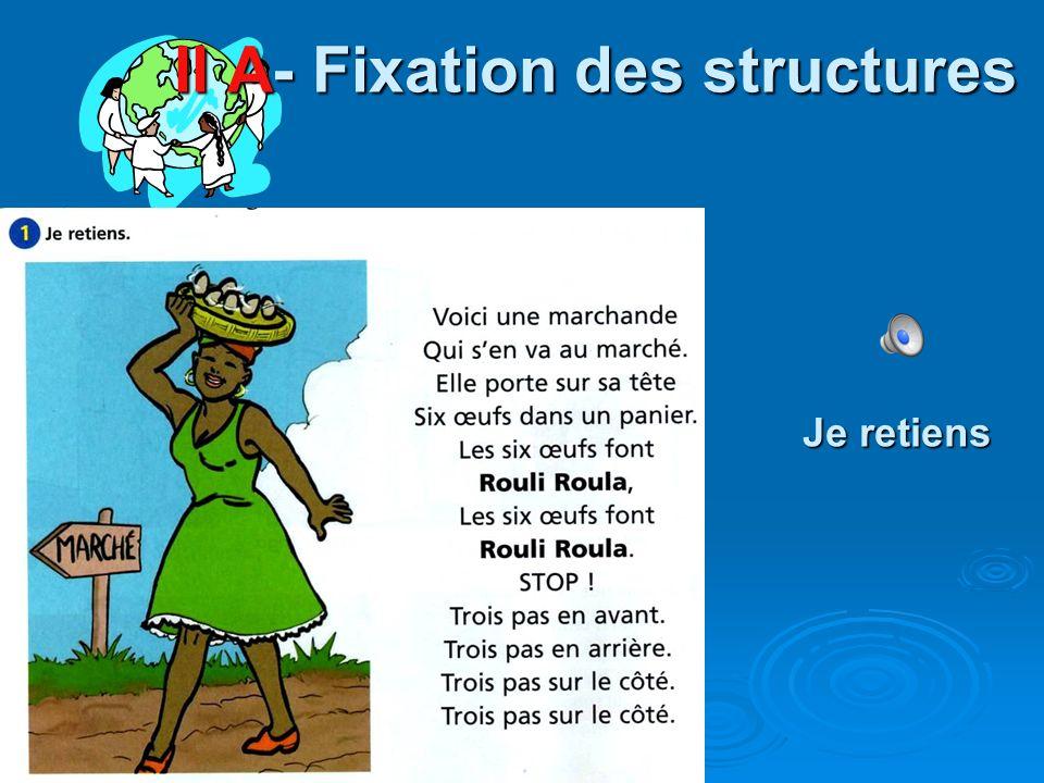 II A- Fixation des structures
