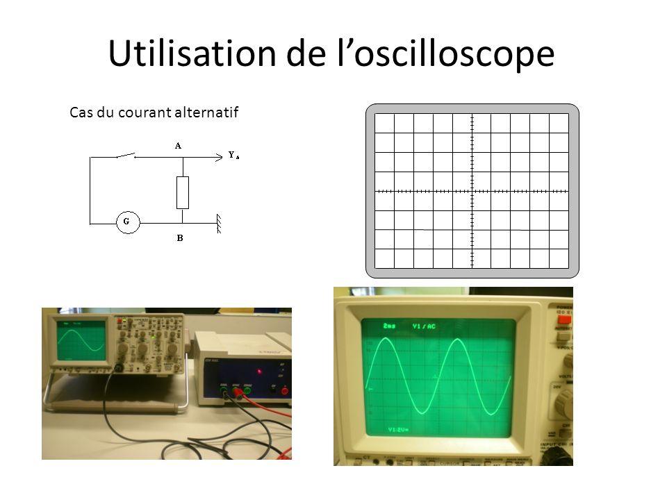 Utilisation de l'oscilloscope
