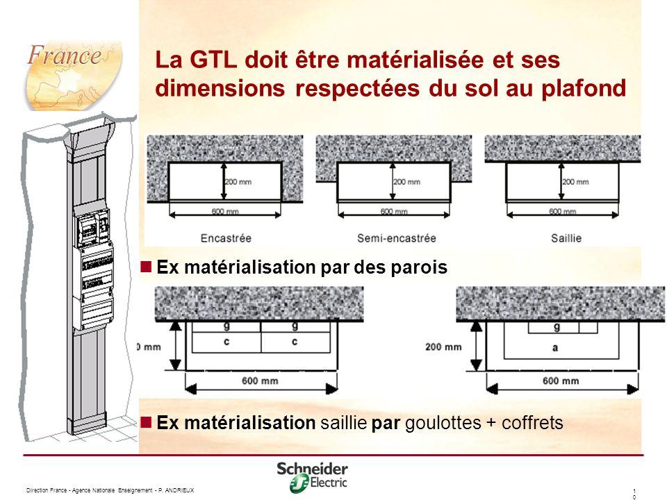 La GTL doit être matérialisée et ses dimensions respectées du sol au plafond
