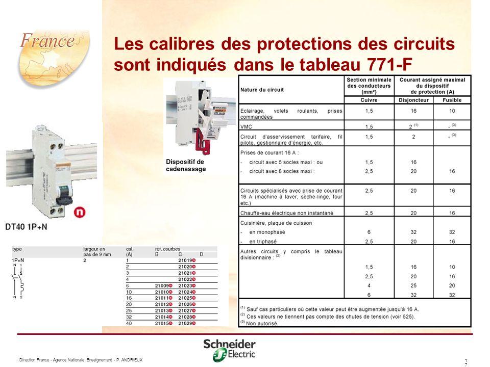 Les calibres des protections des circuits sont indiqués dans le tableau 771-F