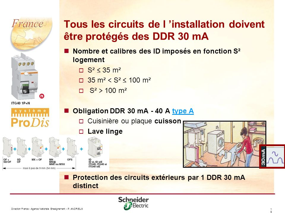 Tous les circuits de l 'installation doivent être protégés des DDR 30 mA