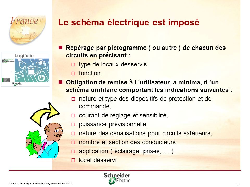 Le schéma électrique est imposé