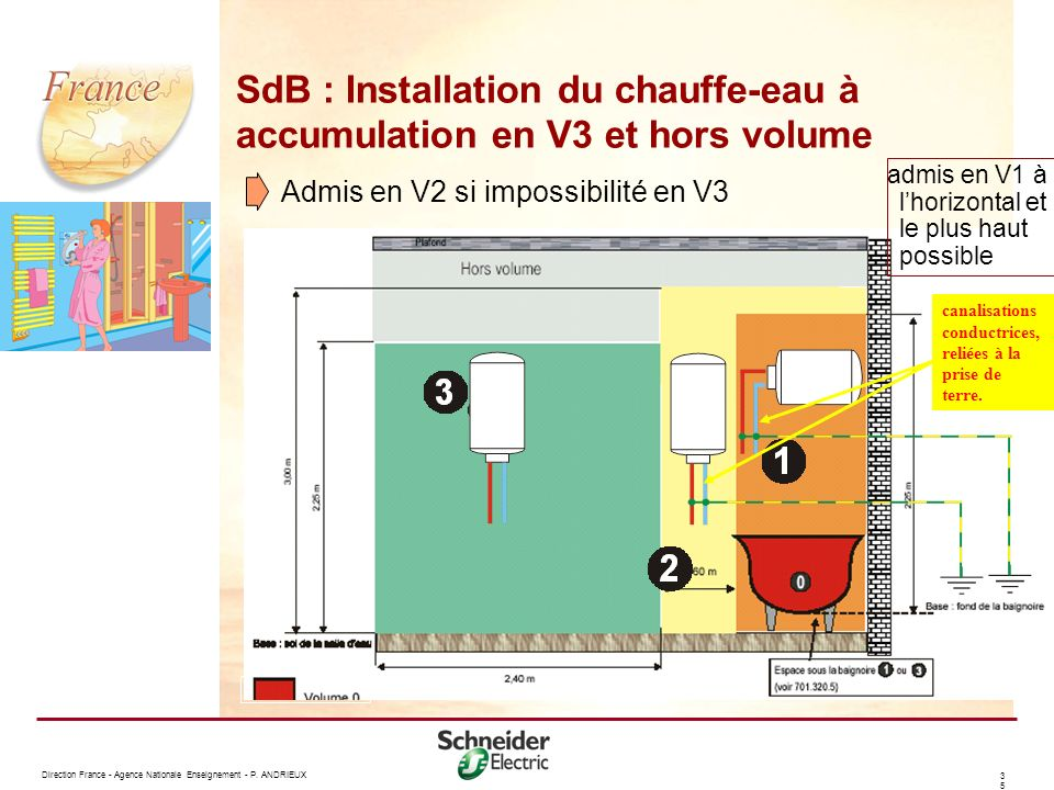 SdB : Installation du chauffe-eau à accumulation en V3 et hors volume