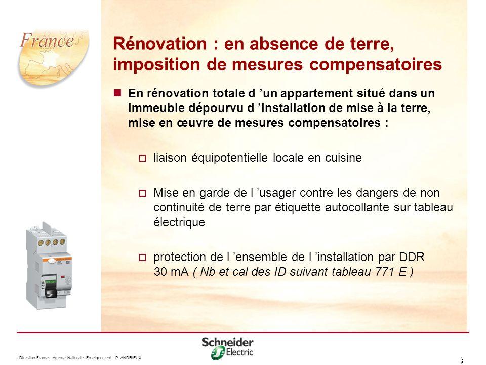 Rénovation : en absence de terre, imposition de mesures compensatoires
