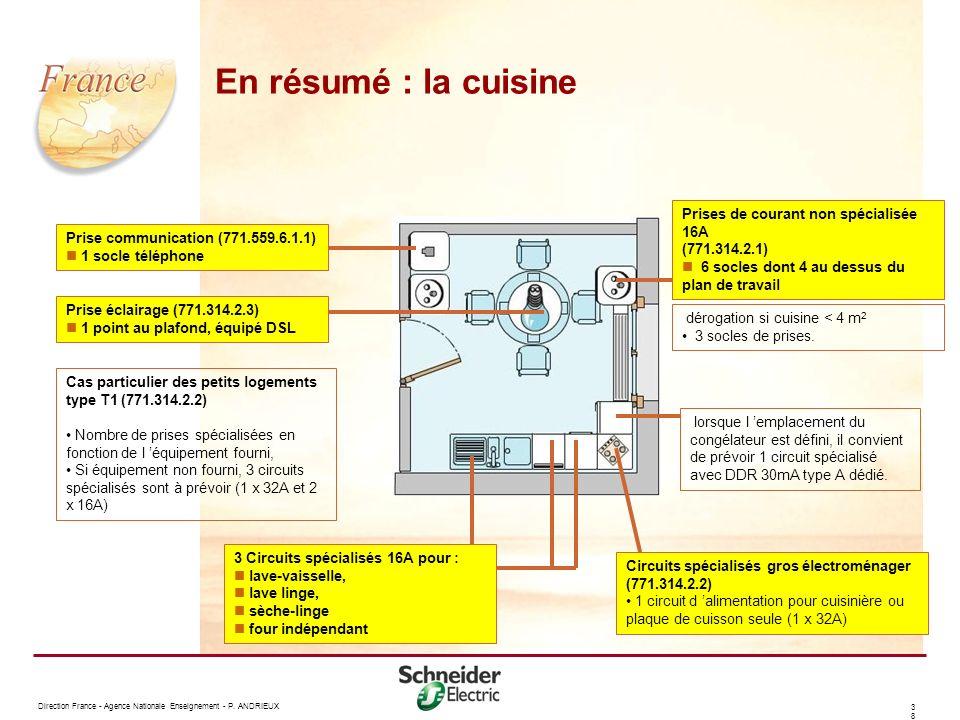 En résumé : la cuisine Prises de courant non spécialisée 16A
