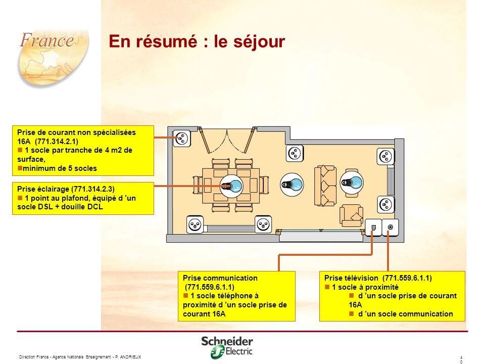En résumé : le séjour Prise de courant non spécialisées 16A (771.314.2.1) 1 socle par tranche de 4 m2 de surface,