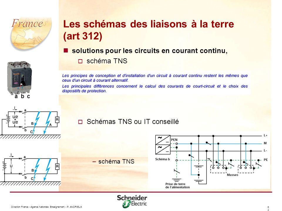 Les schémas des liaisons à la terre (art 312)