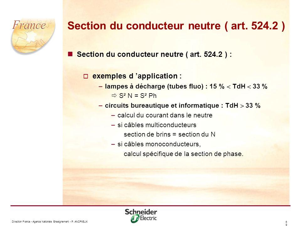 Section du conducteur neutre ( art. 524.2 )
