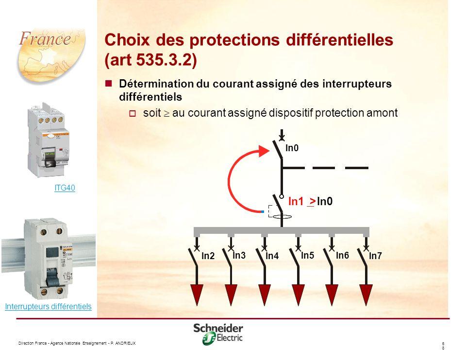 Choix des protections différentielles (art 535.3.2)