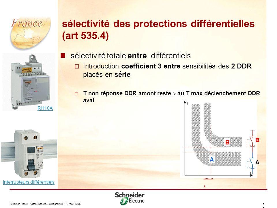sélectivité des protections différentielles (art 535.4)