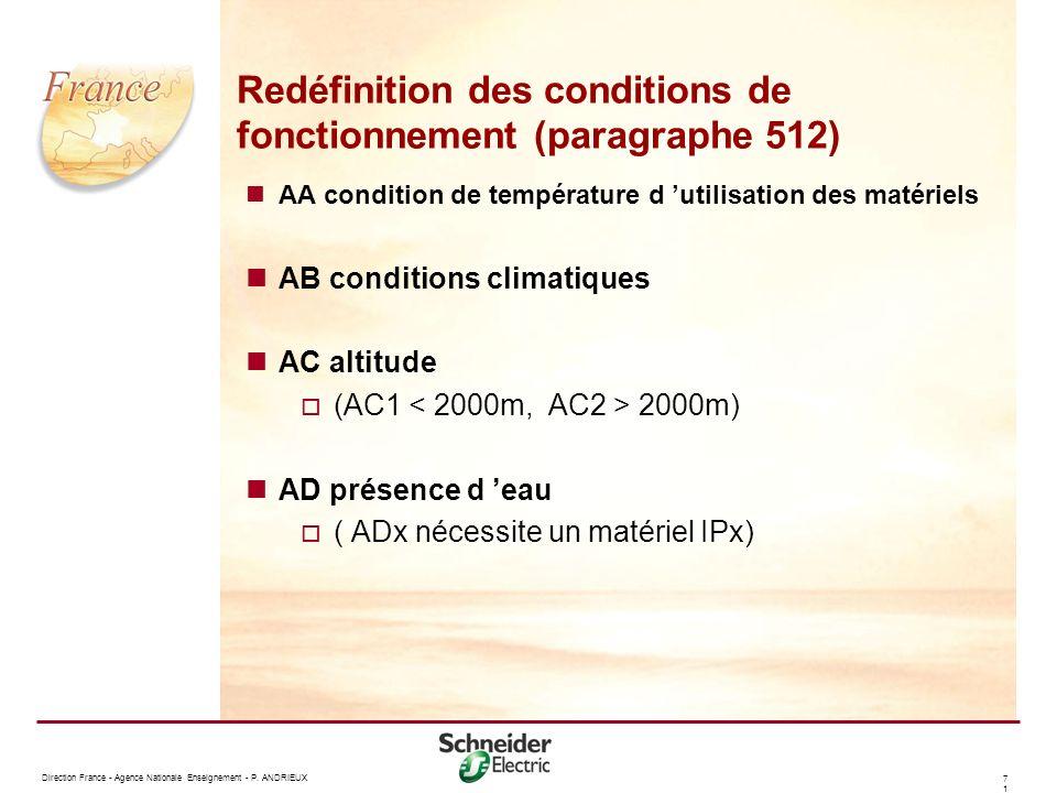 Redéfinition des conditions de fonctionnement (paragraphe 512)
