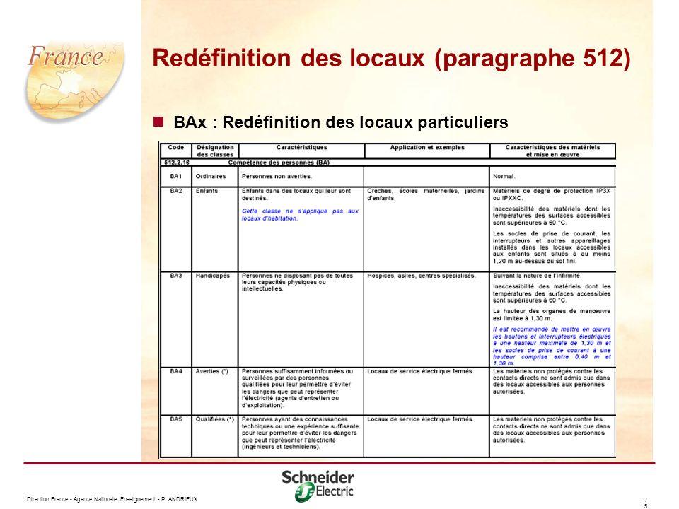 Redéfinition des locaux (paragraphe 512)