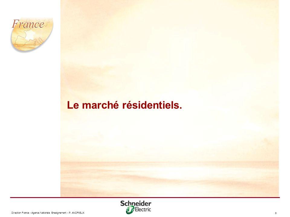 Le marché résidentiels.