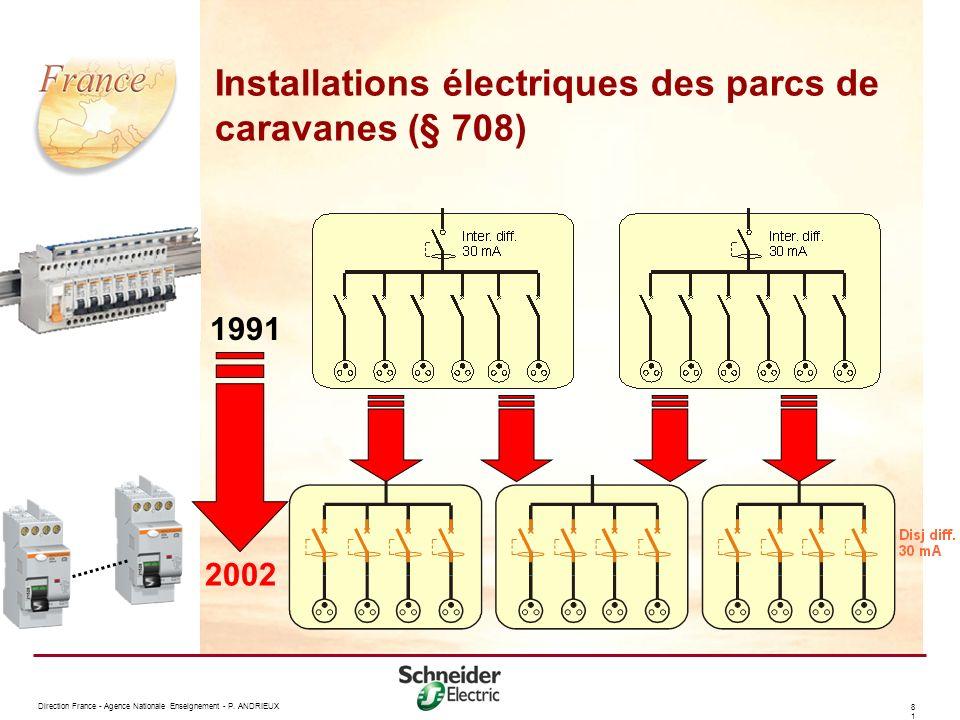 Installations électriques des parcs de caravanes (§ 708)