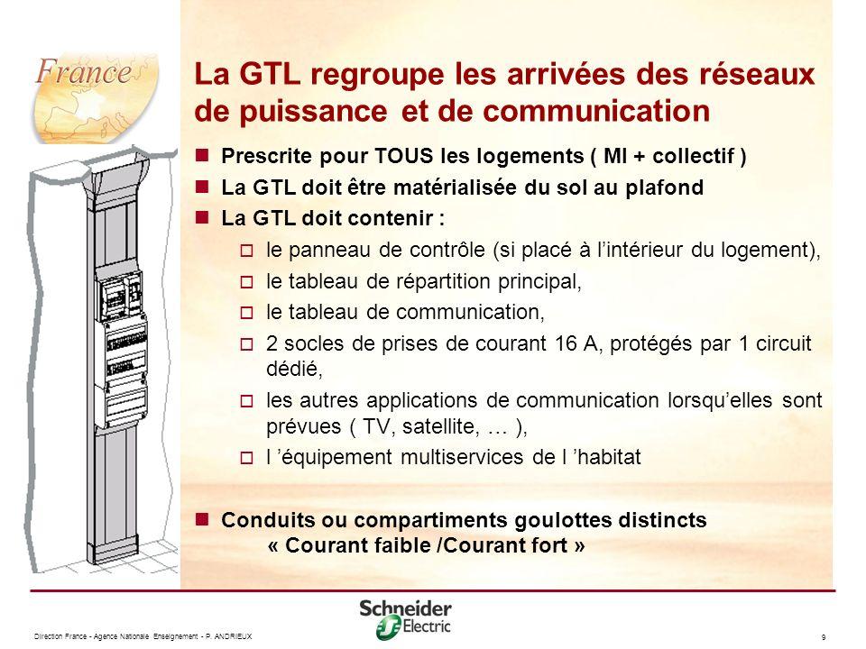 La GTL regroupe les arrivées des réseaux de puissance et de communication