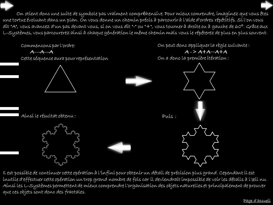 On otient donc une suite de symbole pas vraiment compréhensive