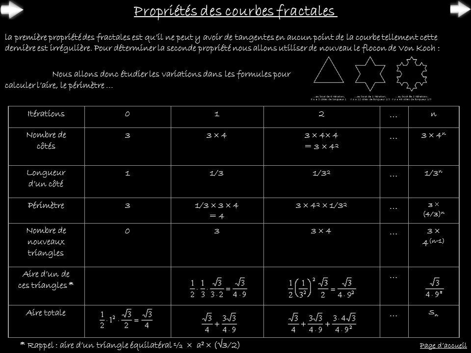 Propriétés des courbes fractales