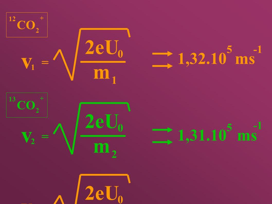 v v v v 2eU m 2eU 2eU m m 2eU m 1,32.10 ms 1,31.10 ms = CO = = = 1 5