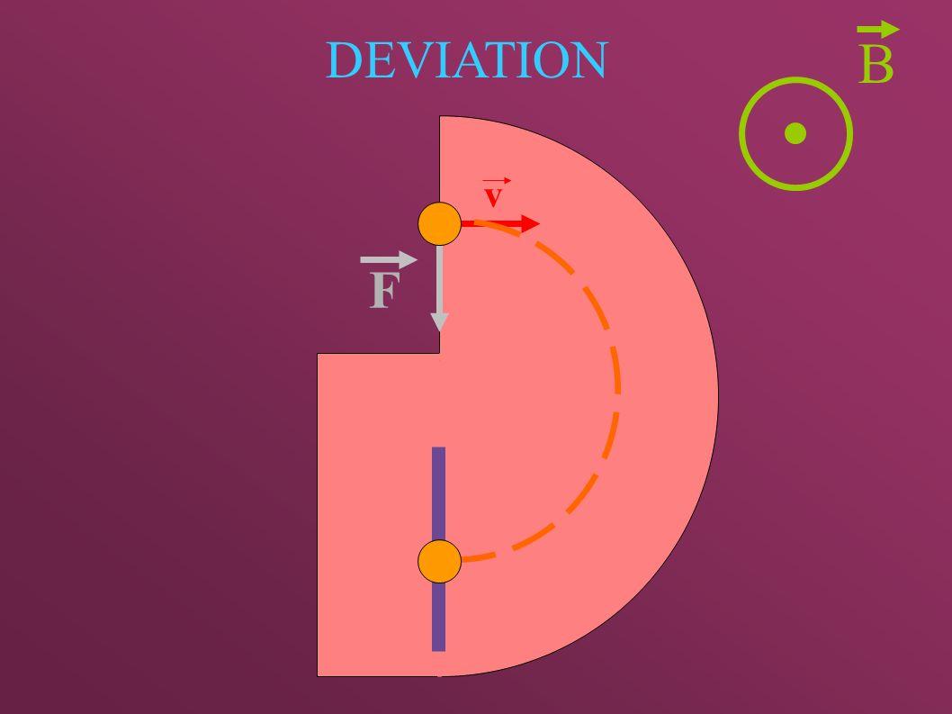 DEVIATION B v F