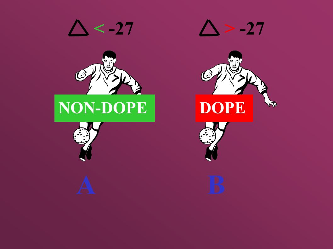 < -27 > -27 A B NON-DOPE DOPE