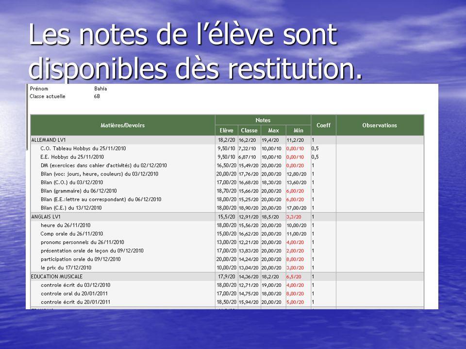 Les notes de l'élève sont disponibles dès restitution.