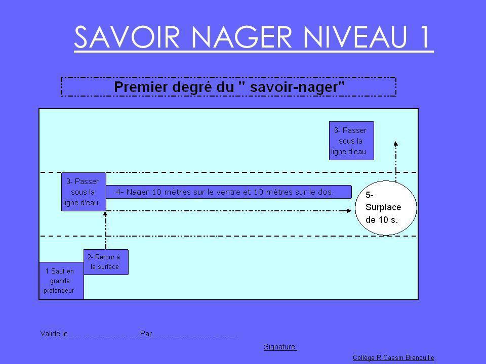 SAVOIR NAGER NIVEAU 1