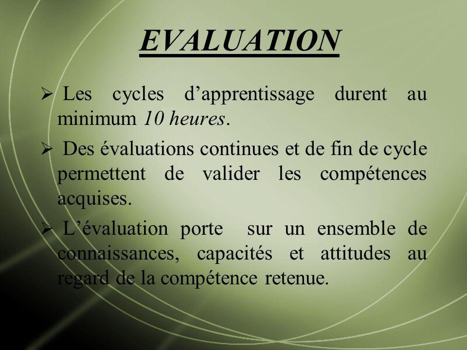 EVALUATION Les cycles d'apprentissage durent au minimum 10 heures.
