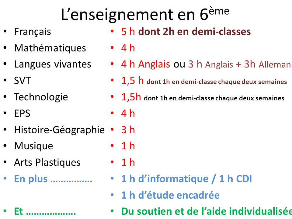 L'enseignement en 6ème Français Mathématiques Langues vivantes SVT