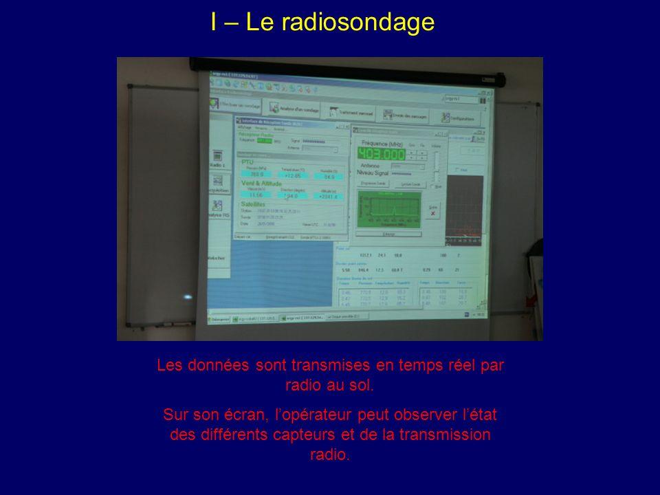 Les données sont transmises en temps réel par radio au sol.