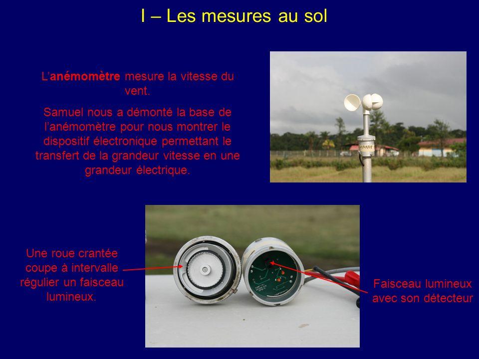 I – Les mesures au sol L'anémomètre mesure la vitesse du vent.