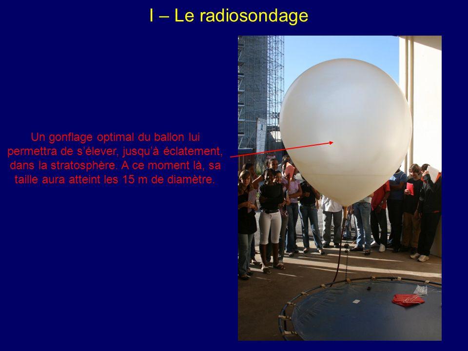 I – Le radiosondage