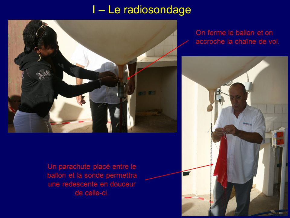 I – Le radiosondage On ferme le ballon et on accroche la chaîne de vol.