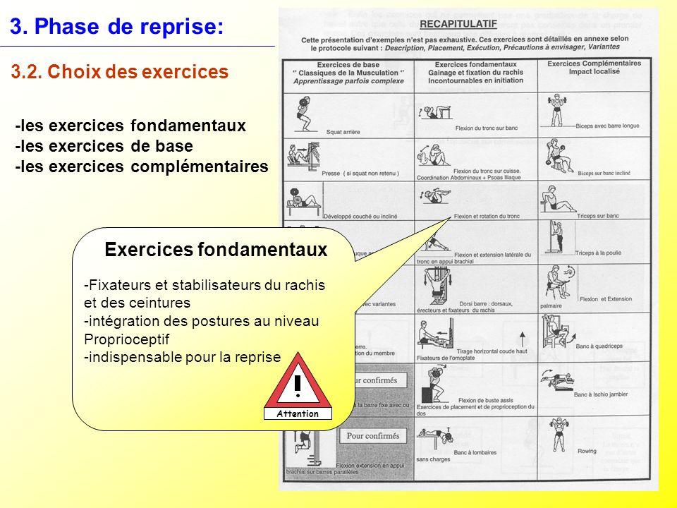 3. Phase de reprise: 3.2. Choix des exercices Exercices fondamentaux