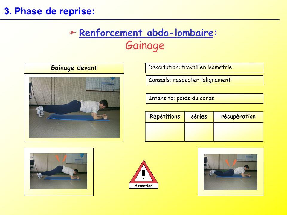  Renforcement abdo-lombaire: