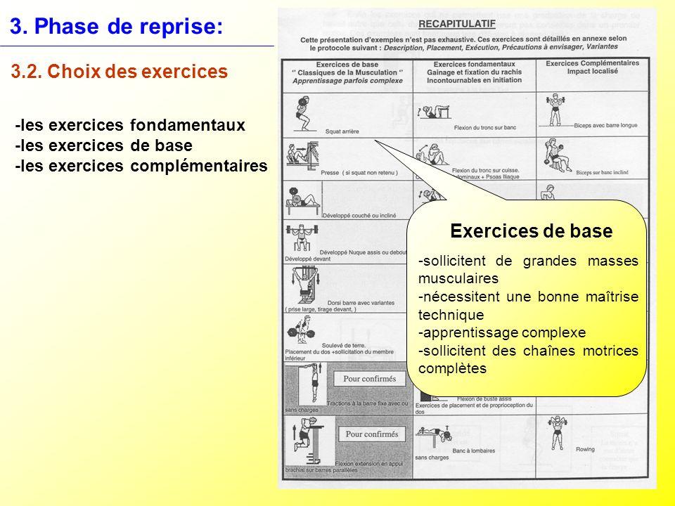 3. Phase de reprise: 3.2. Choix des exercices Exercices de base