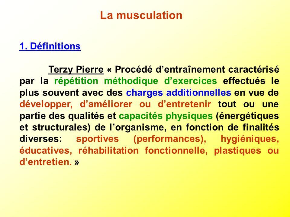 La musculation 1. Définitions