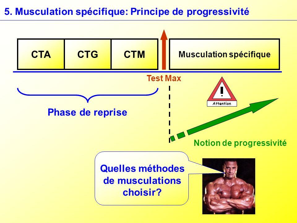 Musculation spécifique Quelles méthodes de musculations choisir