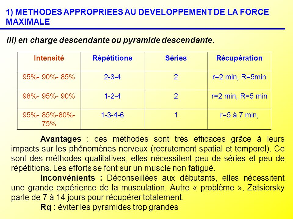 1) METHODES APPROPRIEES AU DEVELOPPEMENT DE LA FORCE MAXIMALE